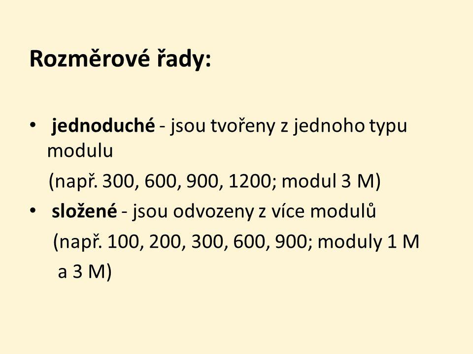 Rozměrové řady: jednoduché - jsou tvořeny z jednoho typu modulu (např. 300, 600, 900, 1200; modul 3 M) složené - jsou odvozeny z více modulů (např. 10