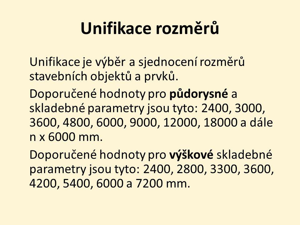 Unifikace rozměrů Unifikace je výběr a sjednocení rozměrů stavebních objektů a prvků. Doporučené hodnoty pro půdorysné a skladebné parametry jsou tyto