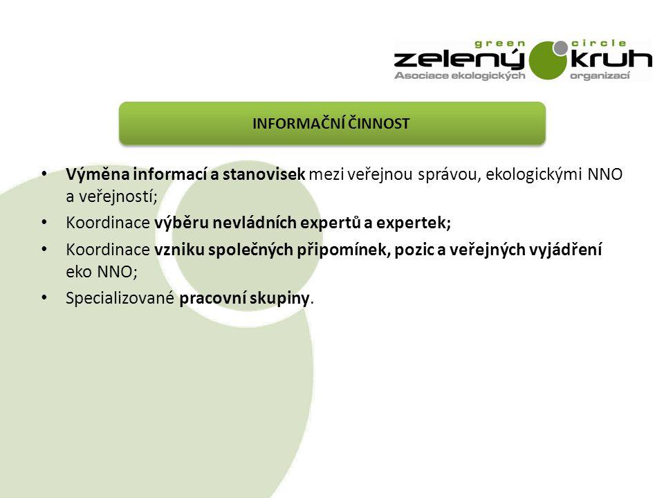 Zelený kruh je střešní organizace – je řízená svými členy Valná hromada Rada Zeleného kruhu Kancelář – ředitel/ka, pracovníci jednotlivých center (Legislativní centrum, Informační centrum a Oborová platforma) Revizor/ka Ustálená pravidla a další dokumenty JAK FUNGUJEME?