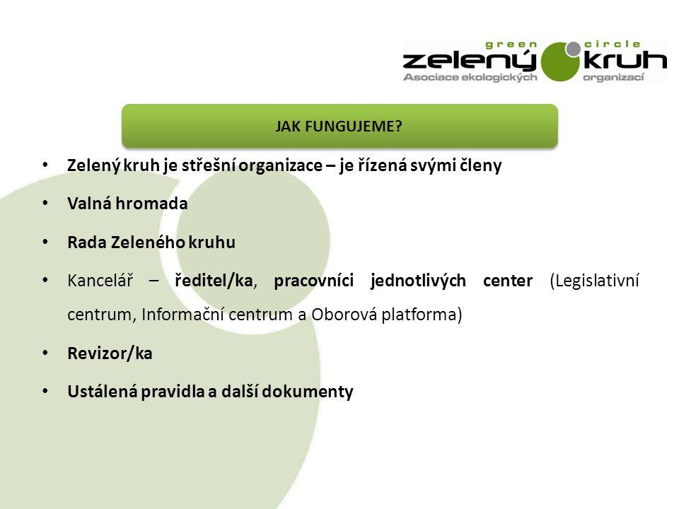 Zelený kruh je střešní organizace – je řízená svými členy Valná hromada Rada Zeleného kruhu Kancelář – ředitel/ka, pracovníci jednotlivých center (Legislativní centrum, Informační centrum a Oborová platforma) Revizor/ka Ustálená pravidla a další dokumenty JAK FUNGUJEME