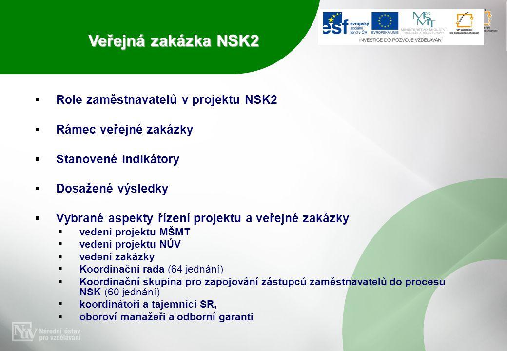  Role zaměstnavatelů v projektu NSK2  Rámec veřejné zakázky  Stanovené indikátory  Dosažené výsledky  Vybrané aspekty řízení projektu a veřejné zakázky  vedení projektu MŠMT  vedení projektu NÚV  vedení zakázky  Koordinační rada (64 jednání)  Koordinační skupina pro zapojování zástupců zaměstnavatelů do procesu NSK (60 jednání)  koordinátoři a tajemníci SR,  oboroví manažeři a odborní garanti Veřejná zakázka NSK2