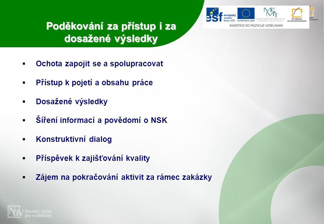 Pokračování vývoje NSK po skončení projektu NSK2 Aktivity směřující k pokračování vývoje NSKAktivity směřující k pokračování vývoje NSK Legislativní podporaLegislativní podpora Stupeň implementace dosažený v projektu NSK2Stupeň implementace dosažený v projektu NSK2 Stupeň zavedení NSKStupeň zavedení NSK Informační portályInformační portály Orientace na klíčové partnery, např.