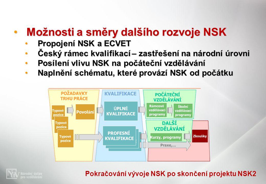 Pokračování vývoje NSK po skončení projektu NSK2 Možnosti a směry dalšího rozvoje NSKMožnosti a směry dalšího rozvoje NSK Propojení NSK a ECVETPropojení NSK a ECVET Český rámec kvalifikací – zastřešení na národní úrovniČeský rámec kvalifikací – zastřešení na národní úrovni Posílení vlivu NSK na počáteční vzděláváníPosílení vlivu NSK na počáteční vzdělávání Naplnění schématu, které provází NSK od počátkuNaplnění schématu, které provází NSK od počátku