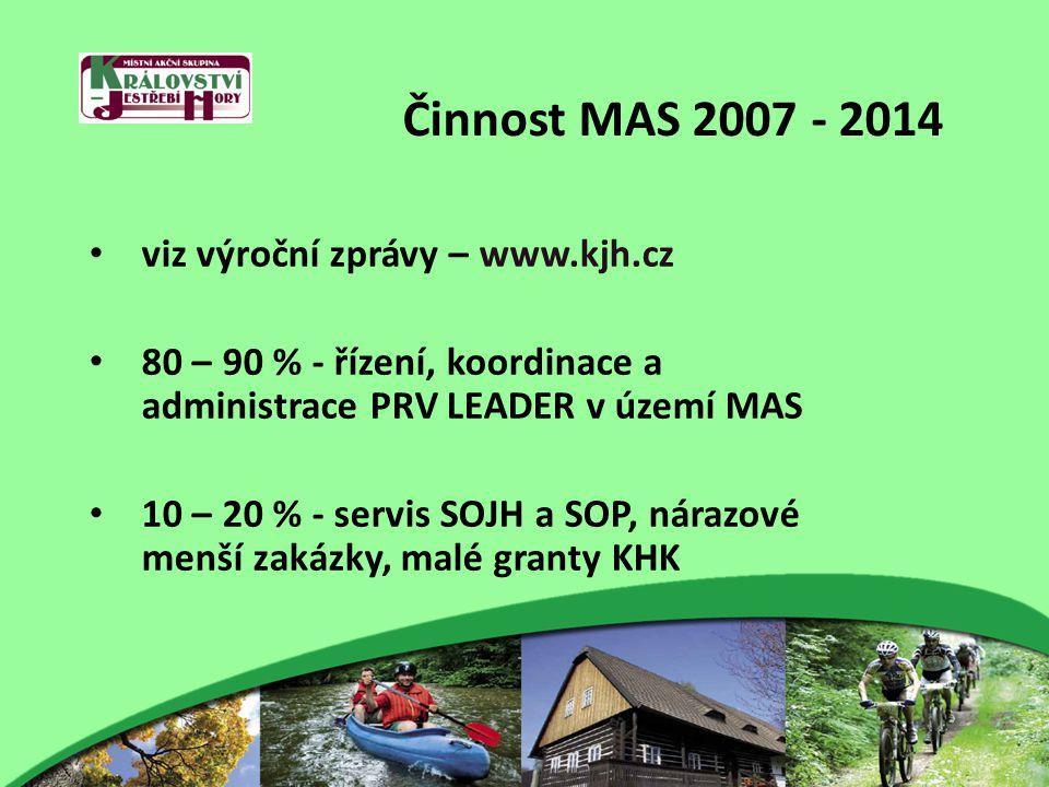 Činnost MAS 2007 - 2014 viz výroční zprávy – www.kjh.cz 80 – 90 % - řízení, koordinace a administrace PRV LEADER v území MAS 10 – 20 % - servis SOJH a SOP, nárazové menší zakázky, malé granty KHK