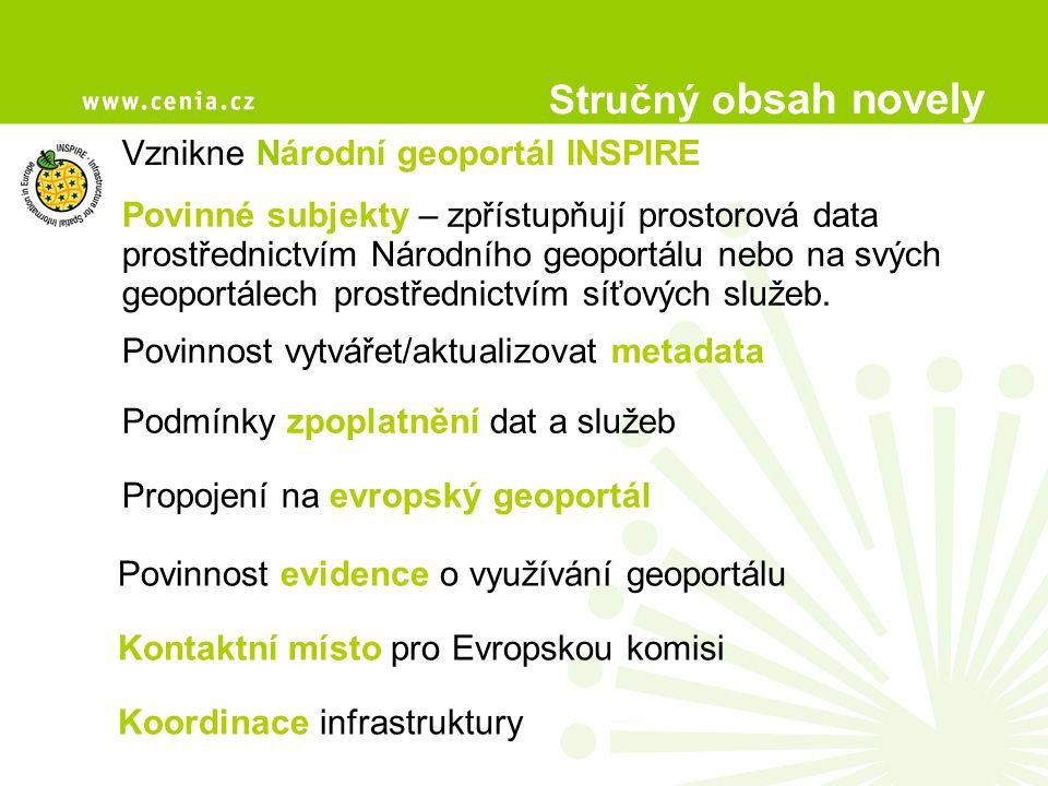 Stručný o bsah novely Vznikne Národní geoportál INSPIRE Povinné subjekty – zpřístupňují prostorová data prostřednictvím Národního geoportálu nebo na svých geoportálech prostřednictvím síťových služeb.