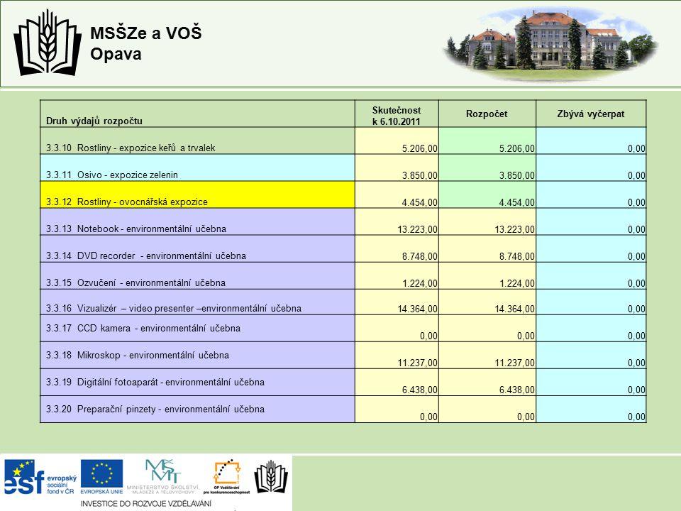 MSŠZe a VOŠ Opava Druh výdajů rozpočtu Skutečnost k 6.10.2011 RozpočetZbývá vyčerpat 3.3.10 Rostliny - expozice keřů a trvalek5.206,00 0,00 3.3.11 Osivo - expozice zelenin3.850,00 0,00 3.3.12 Rostliny - ovocnářská expozice4.454,00 0,00 3.3.13 Notebook - environmentální učebna13.223,00 0,00 3.3.14 DVD recorder - environmentální učebna8.748,00 0,00 3.3.15 Ozvučení - environmentální učebna1.224,00 0,00 3.3.16 Vizualizér – video presenter –environmentální učebna14.364,00 0,00 3.3.17 CCD kamera - environmentální učebna 0,00 3.3.18 Mikroskop - environmentální učebna 11.237,00 0,00 3.3.19 Digitální fotoaparát - environmentální učebna 6.438,00 0,00 3.3.20 Preparační pinzety - environmentální učebna 0,00