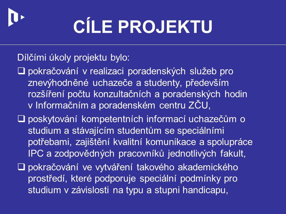 ČERPÁNÍ DOTACE A VYUŽITÍ PROSTŘEDKŮ Čerpání prostředků projektu je v souladu se směrnicí 41R/2005 Vnitřní kontrolní systém.