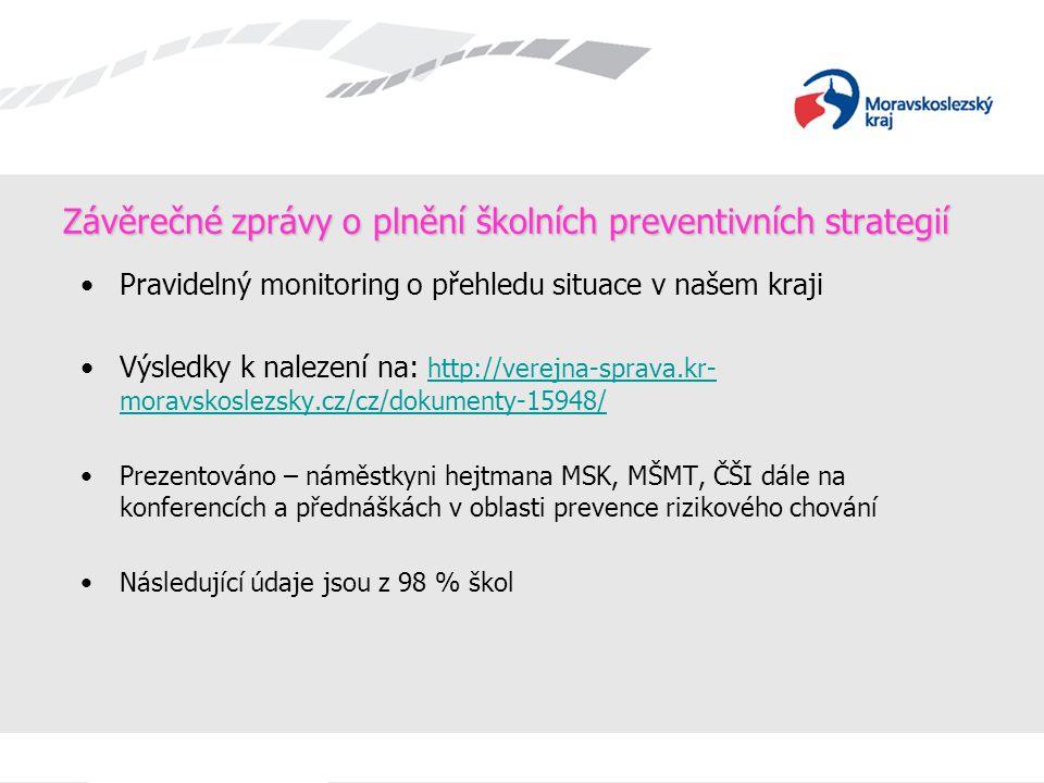 Závěrečné zprávy o plnění školních preventivních strategií Pravidelný monitoring o přehledu situace v našem kraji Výsledky k nalezení na: http://verej