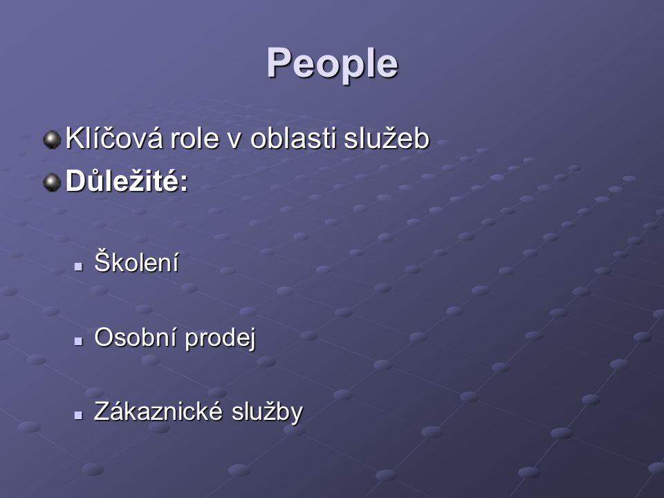People Klíčová role v oblasti služeb Důležité: Školení Školení Osobní prodej Osobní prodej Zákaznické služby Zákaznické služby