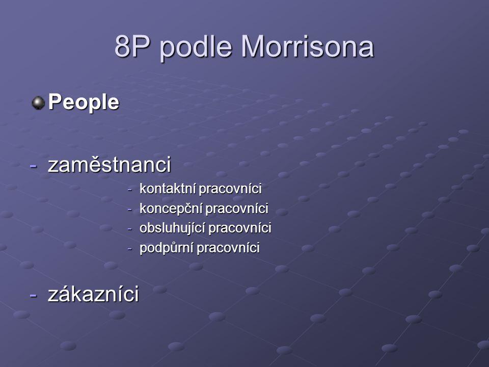8P podle Morrisona People -zaměstnanci -kontaktní pracovníci -koncepční pracovníci -obsluhující pracovníci -podpůrní pracovníci -zákazníci