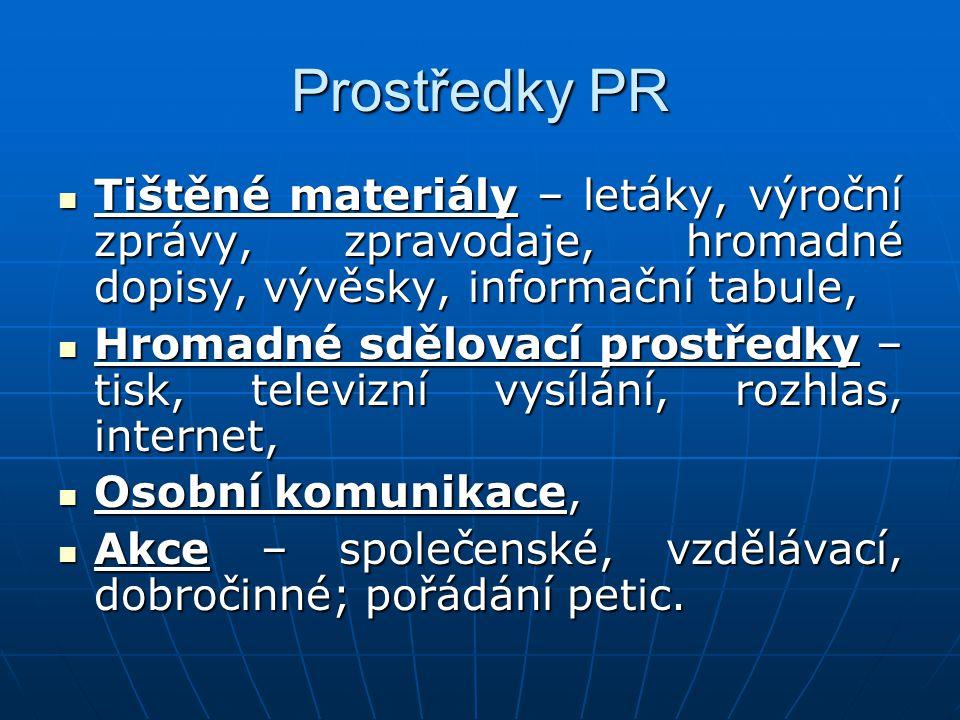 Prostředky PR Tištěné materiály – letáky, výroční zprávy, zpravodaje, hromadné dopisy, vývěsky, informační tabule, Tištěné materiály – letáky, výroční