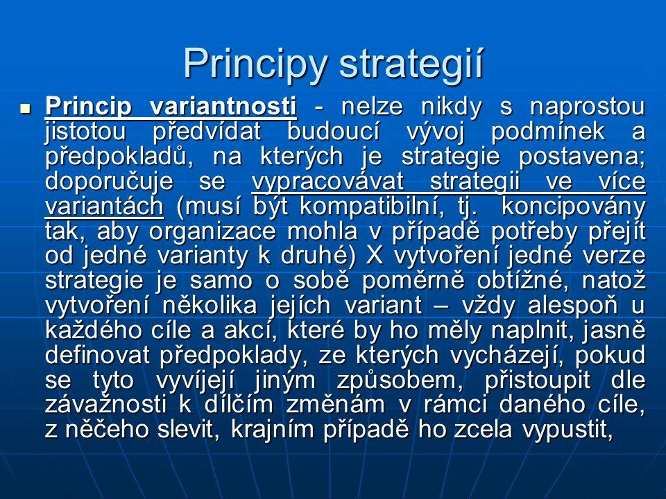 Principy strategií Princip variantnosti - nelze nikdy s naprostou jistotou předvídat budoucí vývoj podmínek a předpokladů, na kterých je strategie postavena; doporučuje se vypracovávat strategii ve více variantách (musí být kompatibilní, tj.
