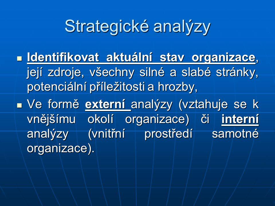 Strategické analýzy Identifikovat aktuální stav organizace, její zdroje, všechny silné a slabé stránky, potenciální příležitosti a hrozby, Identifikovat aktuální stav organizace, její zdroje, všechny silné a slabé stránky, potenciální příležitosti a hrozby, Ve formě externí analýzy (vztahuje se k vnějšímu okolí organizace) či interní analýzy (vnitřní prostředí samotné organizace).