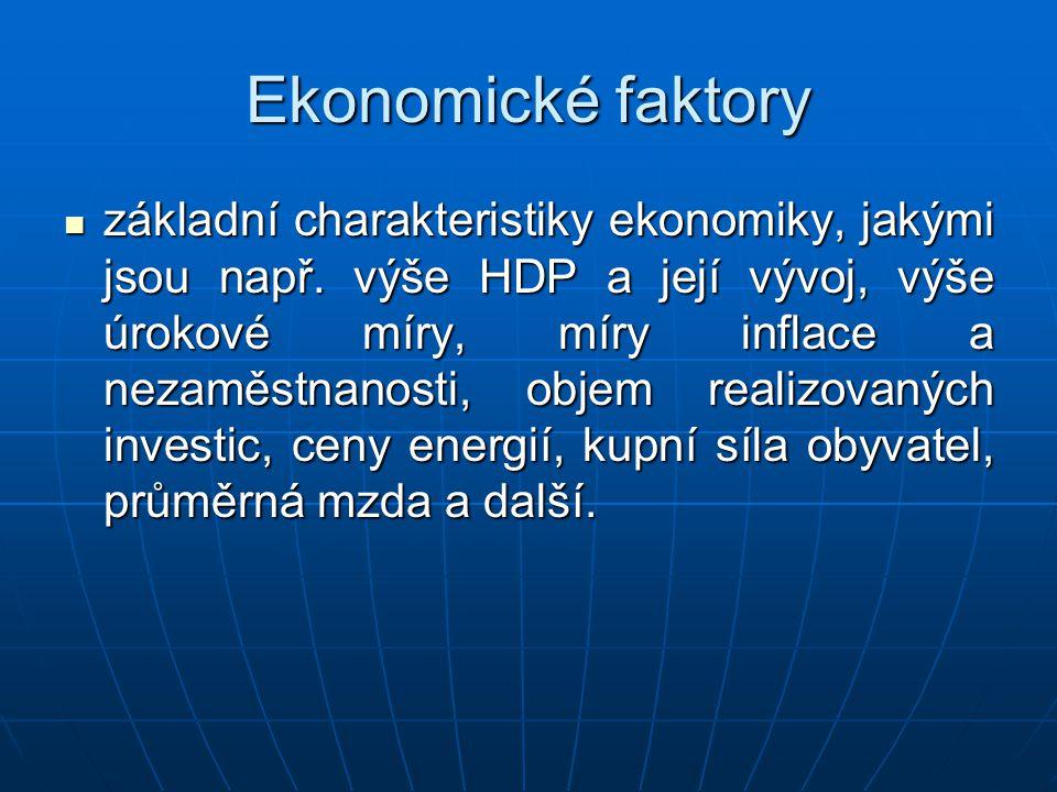 Ekonomické faktory základní charakteristiky ekonomiky, jakými jsou např.