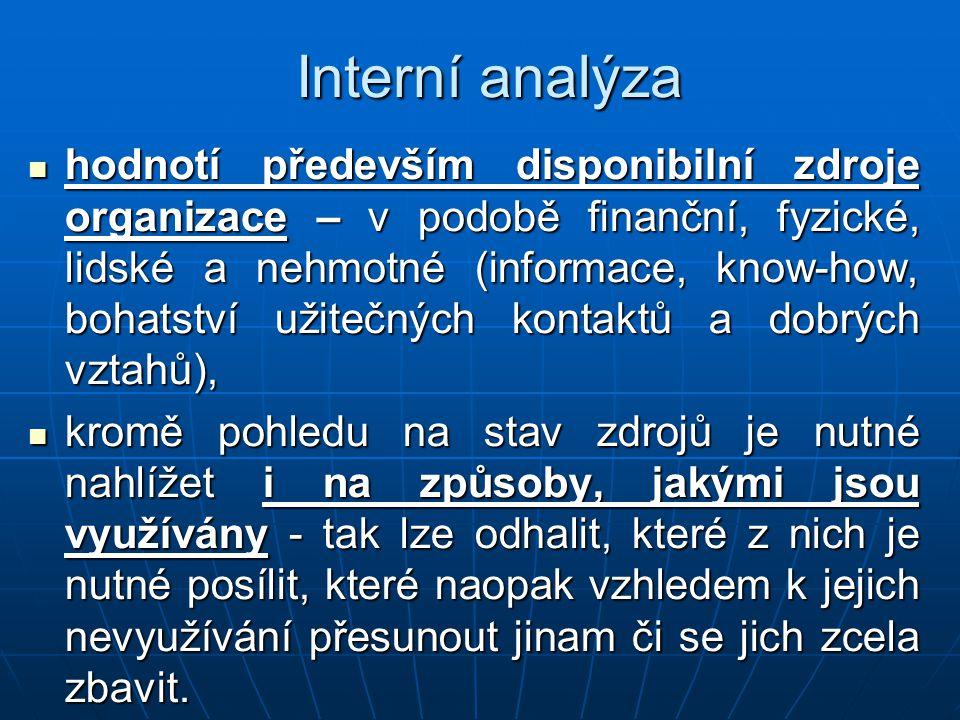 Interní analýza hodnotí především disponibilní zdroje organizace – v podobě finanční, fyzické, lidské a nehmotné (informace, know-how, bohatství užite