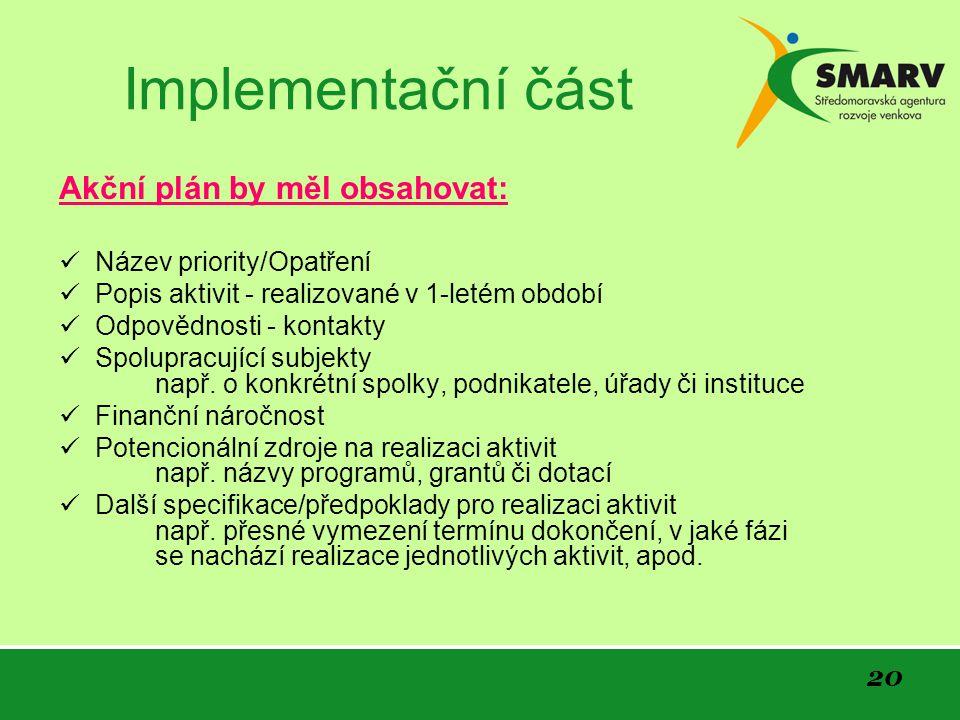 20 Implementační část Akční plán by měl obsahovat: Název priority/Opatření Popis aktivit - realizované v 1-letém období Odpovědnosti - kontakty Spolupracující subjekty např.