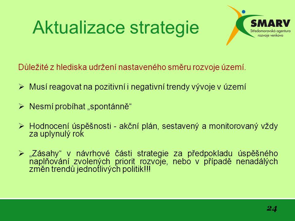 24 Aktualizace strategie Důležité z hlediska udržení nastaveného směru rozvoje území.