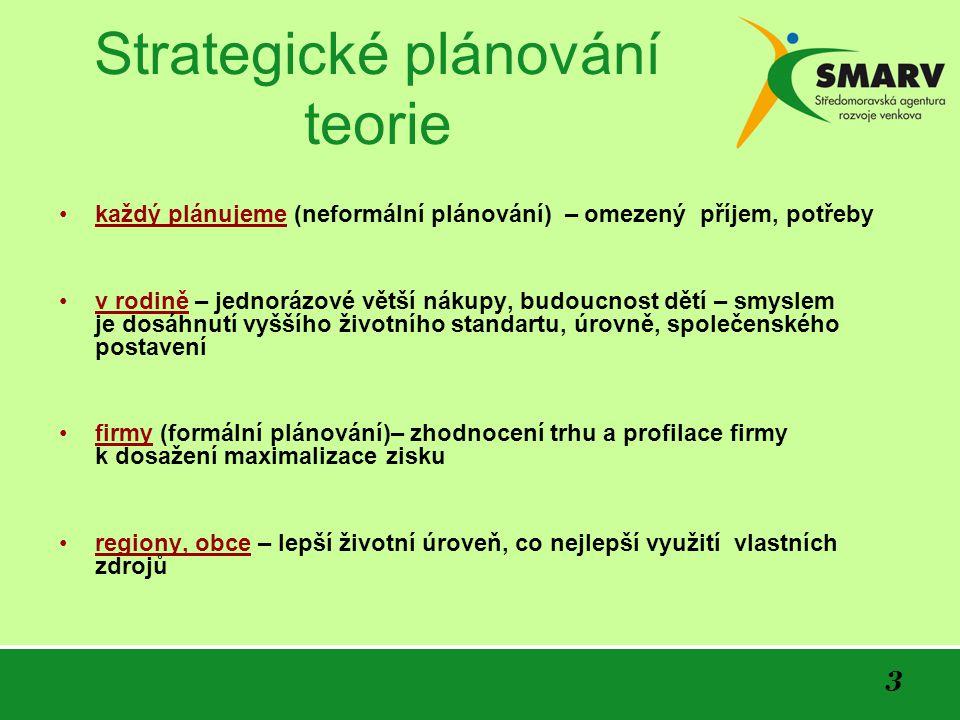 3 Strategické plánování teorie každý plánujeme (neformální plánování) – omezený příjem, potřeby v rodině – jednorázové větší nákupy, budoucnost dětí – smyslem je dosáhnutí vyššího životního standartu, úrovně, společenského postavení firmy (formální plánování)– zhodnocení trhu a profilace firmy k dosažení maximalizace zisku regiony, obce – lepší životní úroveň, co nejlepší využití vlastních zdrojů