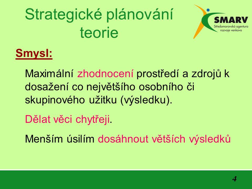4 Strategické plánování teorie Smysl: Maximální zhodnocení prostředí a zdrojů k dosažení co největšího osobního či skupinového užitku (výsledku).