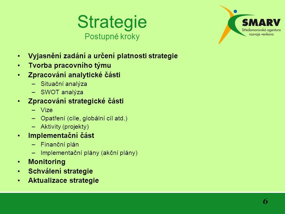 6 Strategie Postupné kroky Vyjasnění zadání a určení platnosti strategie Tvorba pracovního týmu Zpracování analytické části –Situační analýza –SWOT analýza Zpracování strategické části –Vize –Opatření (cíle, globální cíl atd.) –Aktivity (projekty) Implementační část –Finanční plán –Implementační plány (akční plány) Monitoring Schválení strategie Aktualizace strategie