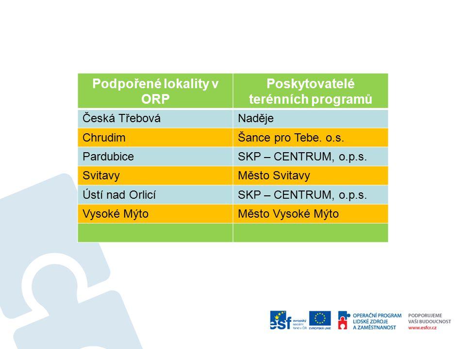 Podpořené lokality v ORP Poskytovatelé terénních programů Česká TřebováNaděje ChrudimŠance pro Tebe. o.s. PardubiceSKP – CENTRUM, o.p.s. SvitavyMěsto