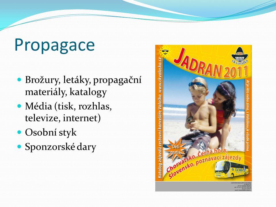 Propagace Brožury, letáky, propagační materiály, katalogy Média (tisk, rozhlas, televize, internet) Osobní styk Sponzorské dary