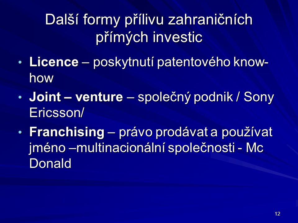 Další formy přílivu zahraničních přímých investic Licence – poskytnutí patentového know- how Licence – poskytnutí patentového know- how Joint – venture – společný podnik / Sony Ericsson/ Joint – venture – společný podnik / Sony Ericsson/ Franchising – právo prodávat a používat jméno –multinacionální společnosti - Mc Donald Franchising – právo prodávat a používat jméno –multinacionální společnosti - Mc Donald 12