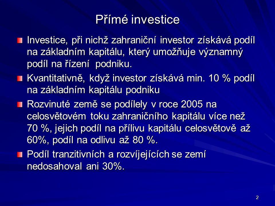 Teorie zahraničního investování 1.