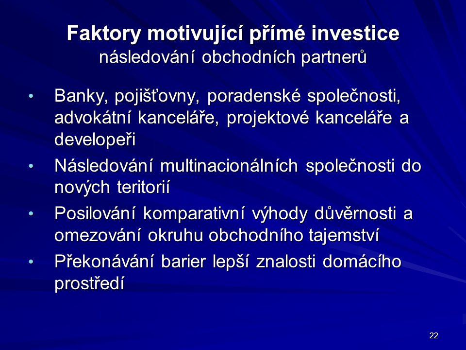 Faktory motivující přímé investice následování obchodních partnerů Banky, pojišťovny, poradenské společnosti, advokátní kanceláře, projektové kanceláře a developeři Banky, pojišťovny, poradenské společnosti, advokátní kanceláře, projektové kanceláře a developeři Následování multinacionálních společnosti do nových teritorií Následování multinacionálních společnosti do nových teritorií Posilování komparativní výhody důvěrnosti a omezování okruhu obchodního tajemství Posilování komparativní výhody důvěrnosti a omezování okruhu obchodního tajemství Překonávání barier lepší znalosti domácího prostředí Překonávání barier lepší znalosti domácího prostředí 22
