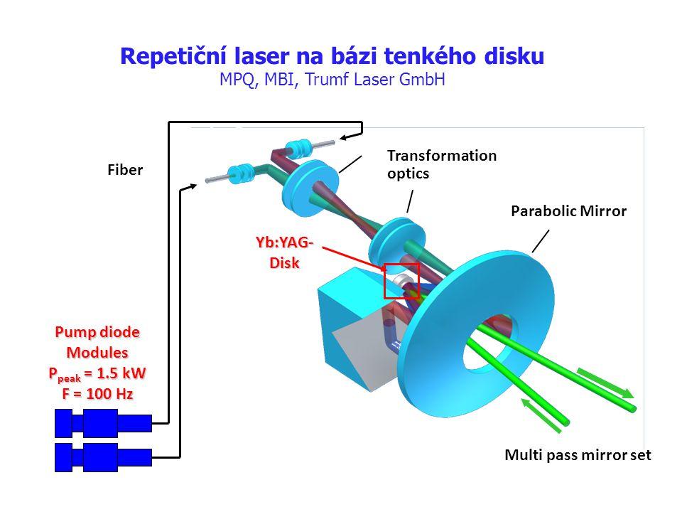 Repetiční laser na bázi tenkého disku MPQ, MBI, Trumf Laser GmbH Parabolic Mirror Transformation optics Yb:YAG-Disk Pump diode Modules P peak = 1.5 kW