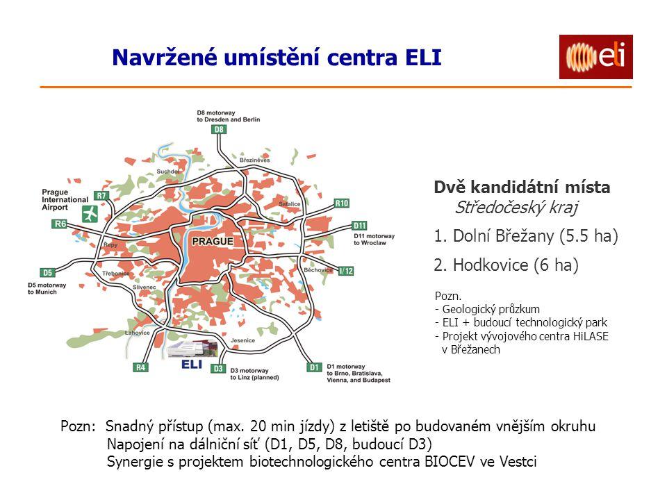 Pozn. - Geologický průzkum - ELI + budoucí technologický park - Projekt vývojového centra HiLASE v Břežanech Navržené umístění centra ELI Dvě kandidát