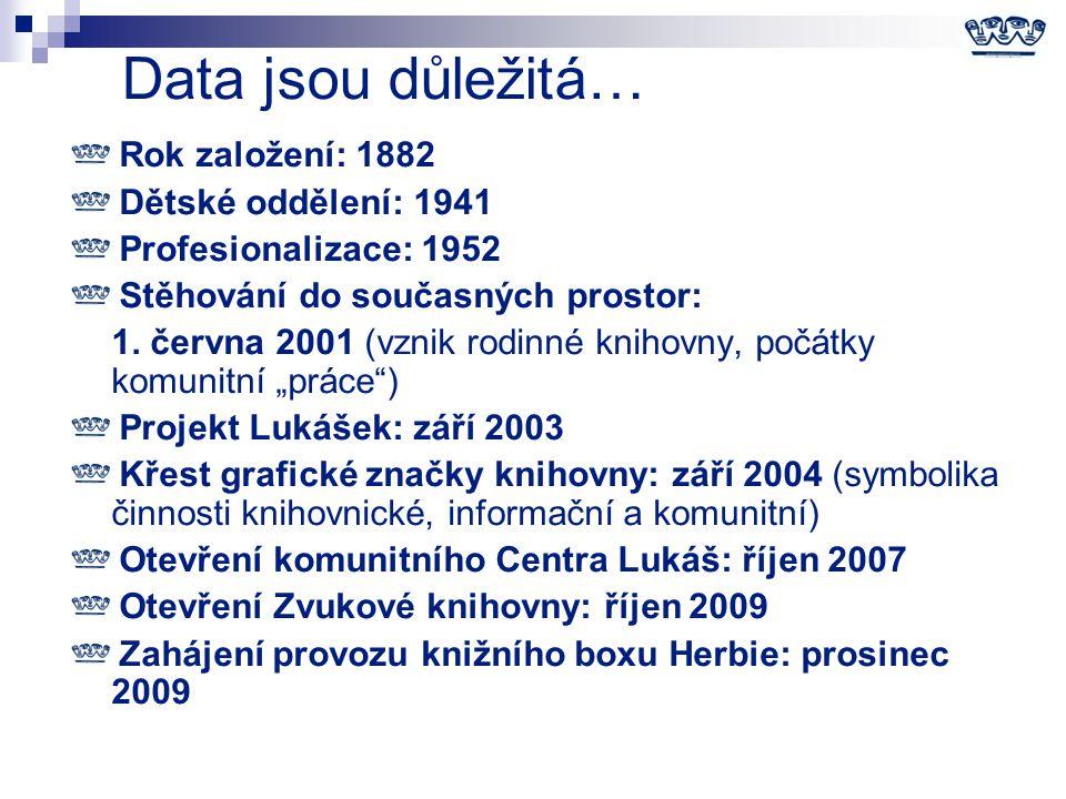 Data jsou důležitá… Rok založení: 1882 Dětské oddělení: 1941 Profesionalizace: 1952 Stěhování do současných prostor: 1.