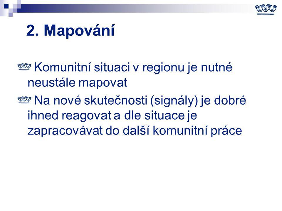 2. Mapování Komunitní situaci v regionu je nutné neustále mapovat Na nové skutečnosti (signály) je dobré ihned reagovat a dle situace je zapracovávat