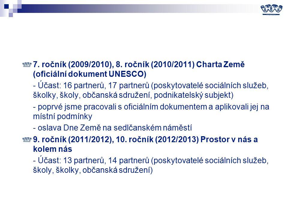 7. ročník (2009/2010), 8.
