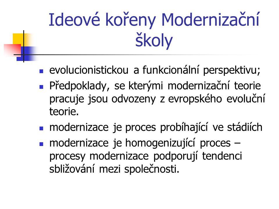 Ideové kořeny Modernizační školy evolucionistickou a funkcionální perspektivu; Předpoklady, se kterými modernizační teorie pracuje jsou odvozeny z evropského evoluční teorie.