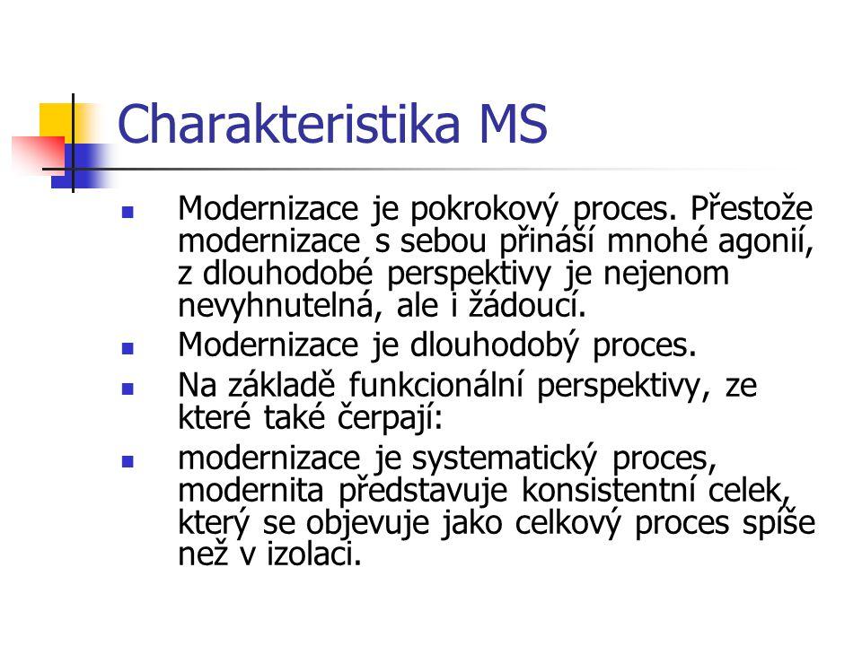 Charakteristika MS Modernizace je pokrokový proces.