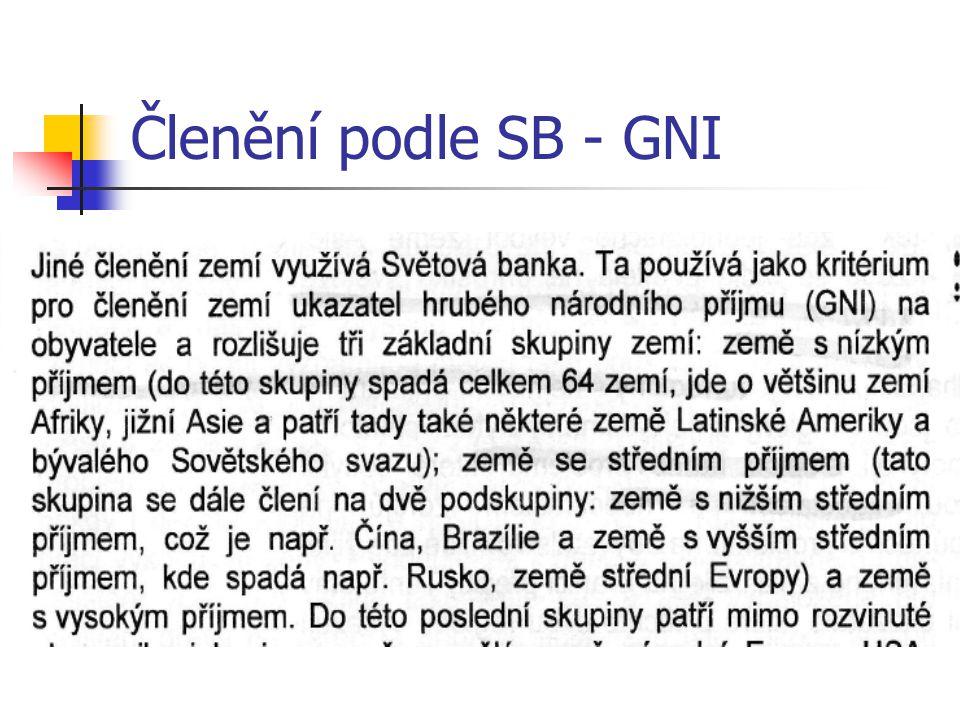 Členění podle SB - GNI