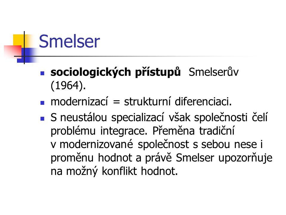 Smelser sociologických přístupů Smelserův (1964).modernizací = strukturní diferenciaci.
