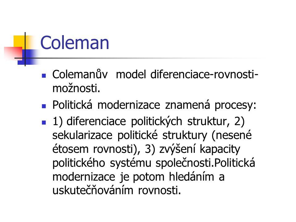Coleman Colemanův model diferenciace-rovnosti- možnosti.