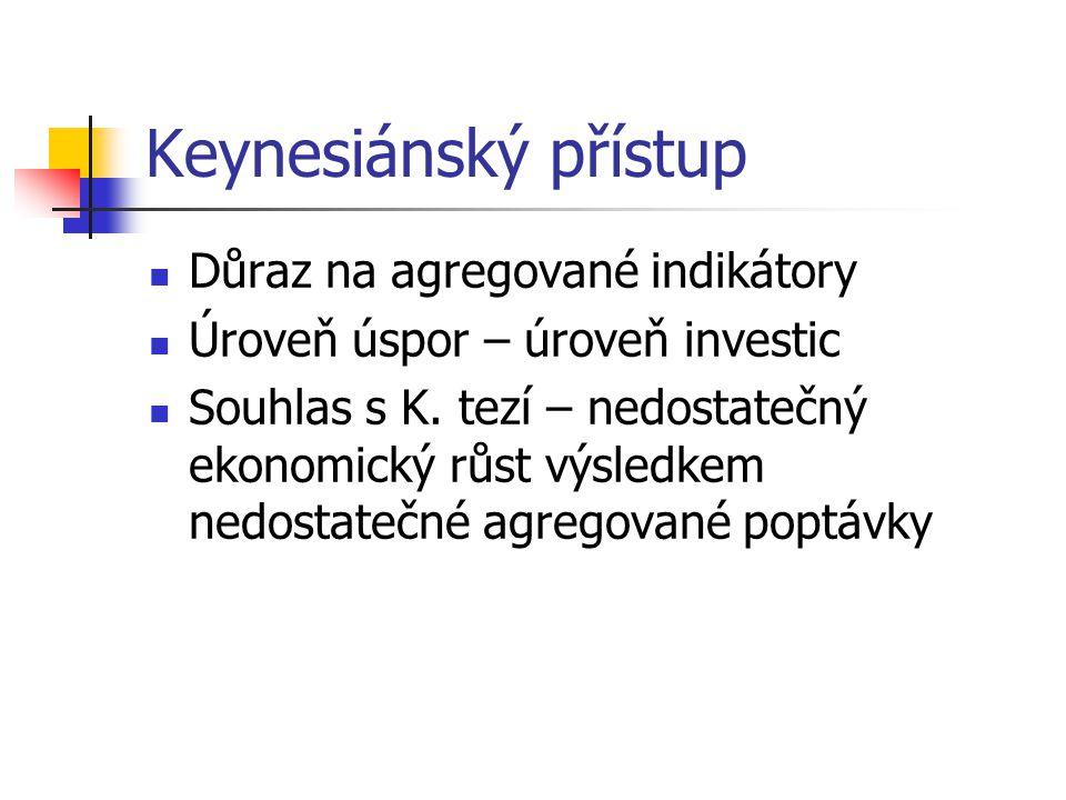 Keynesiánský přístup Důraz na agregované indikátory Úroveň úspor – úroveň investic Souhlas s K.