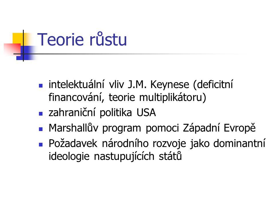 Teorie růstu intelektuální vliv J.M.