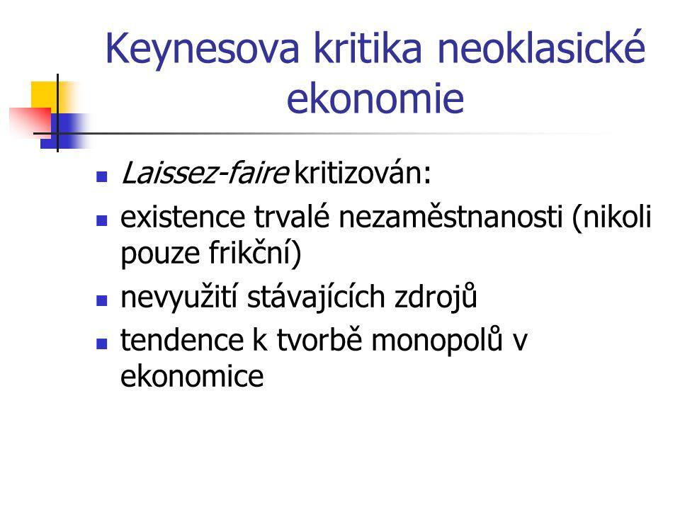 Keynesova kritika neoklasické ekonomie Laissez-faire kritizován: existence trvalé nezaměstnanosti (nikoli pouze frikční) nevyužití stávajících zdrojů tendence k tvorbě monopolů v ekonomice