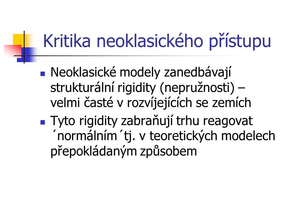Kritika neoklasického přístupu Neoklasické modely zanedbávají strukturální rigidity (nepružnosti) – velmi časté v rozvíjejících se zemích Tyto rigidity zabraňují trhu reagovat ´normálním´tj.