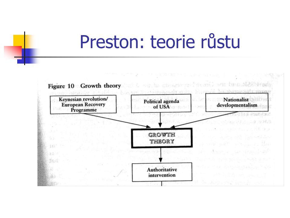 Preston: teorie růstu