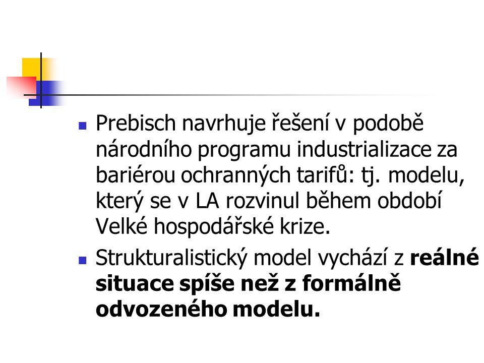 Prebisch navrhuje řešení v podobě národního programu industrializace za bariérou ochranných tarifů: tj.