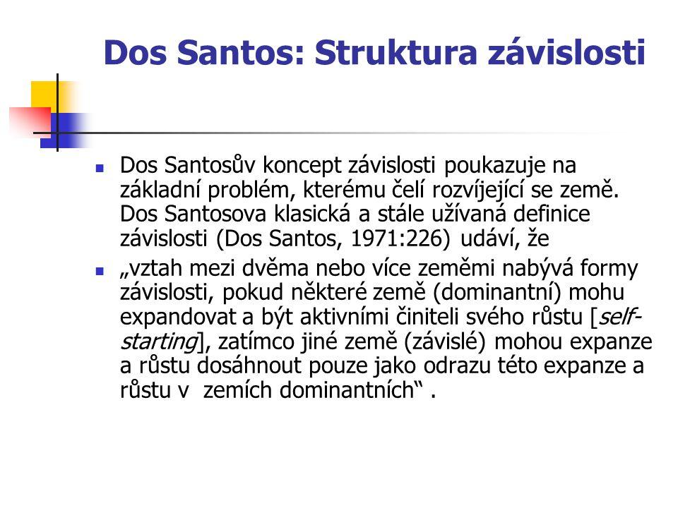 Dos Santos: Struktura závislosti Dos Santosův koncept závislosti poukazuje na základní problém, kterému čelí rozvíjející se země.