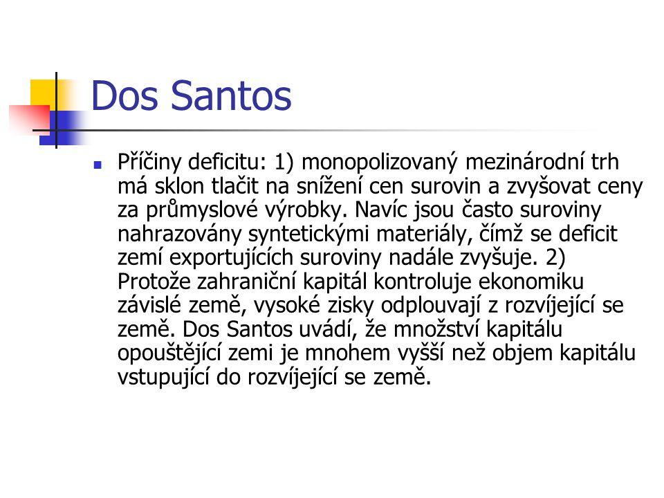 Dos Santos Příčiny deficitu: 1) monopolizovaný mezinárodní trh má sklon tlačit na snížení cen surovin a zvyšovat ceny za průmyslové výrobky.