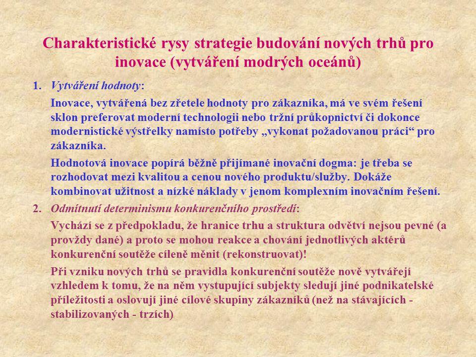 Charakteristické rysy strategie budování nových trhů pro inovace (vytváření modrých oceánů) 1. Vytváření hodnoty: Inovace, vytvářená bez zřetele hodno