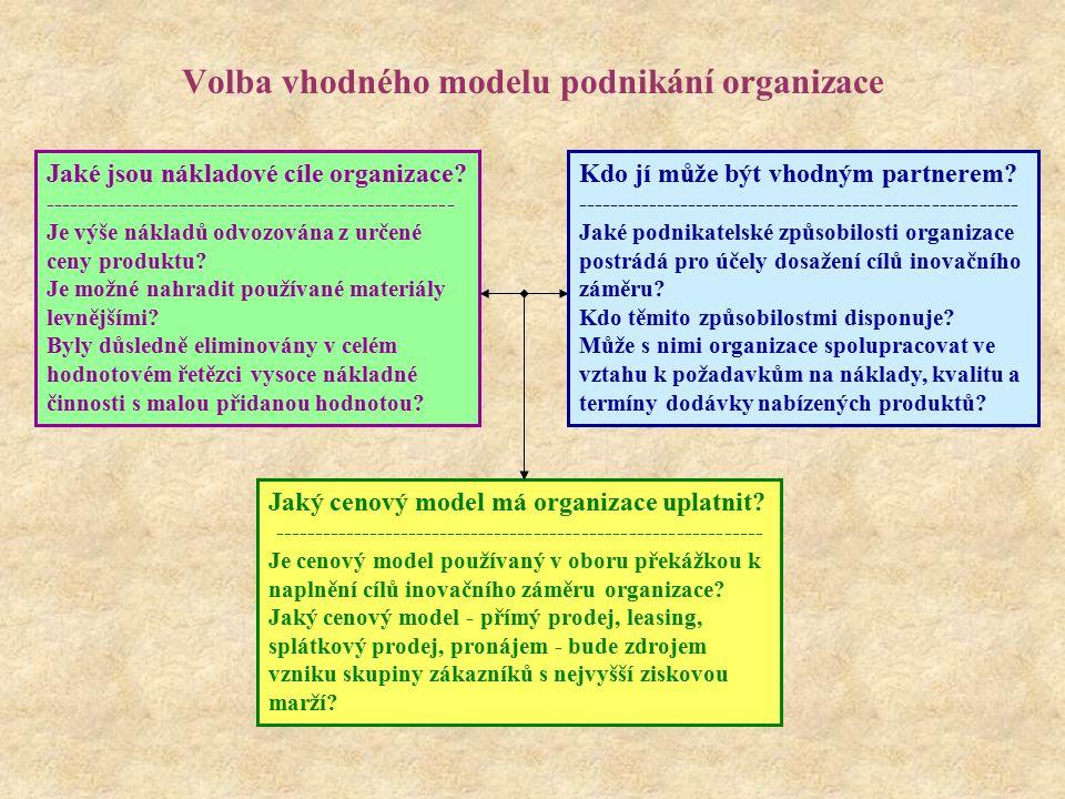 Volba vhodného modelu podnikání organizace Jaké jsou nákladové cíle organizace? ---------------------------------------------------- Je výše nákladů o