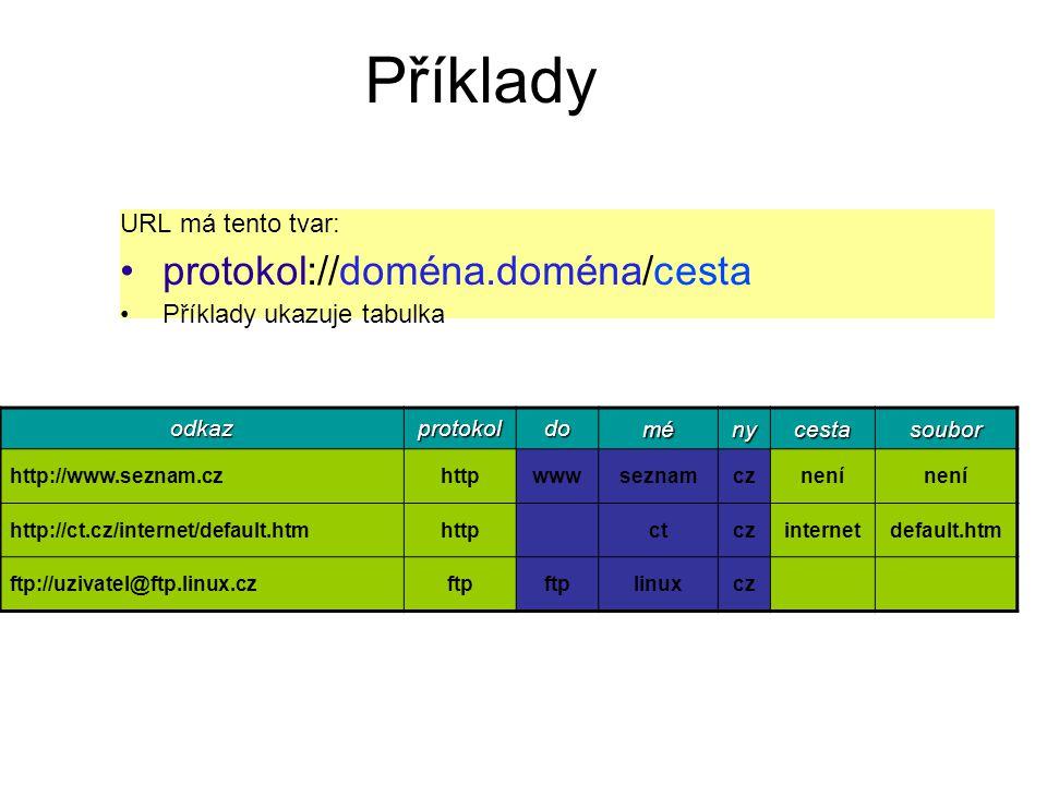 Příklady URL má tento tvar: protokol://doména.doména/cesta Příklady ukazuje tabulka odkazprotokoldoménycestasoubor http://www.seznam.czhttp wwwseznamcznení http://ct.cz/internet/default.htm httpctczinternetdefault.htm ftp://uzivatel@ftp.linux.cz ftp linuxcz